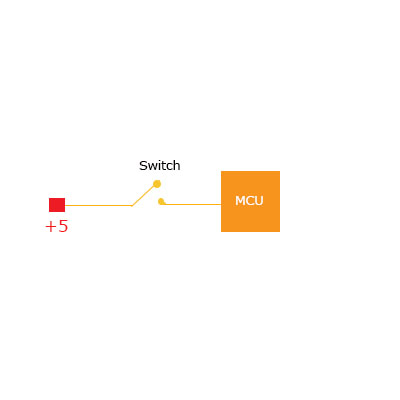 Switch to Microcontroller